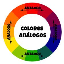 analoga